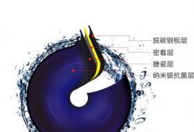 热水研究院丨惠洁宝蓝钻圭抑菌健康内胆是如何炼成的?